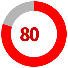 タイルの浮き・剥離 80%