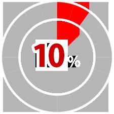 外壁ひび割れ 10%